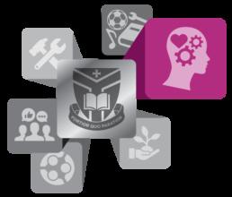 Strategic Plan Infographic Student Development